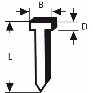 Spik Bosch; 1,8x1,45x14 mm; 1000 st.; typ 48